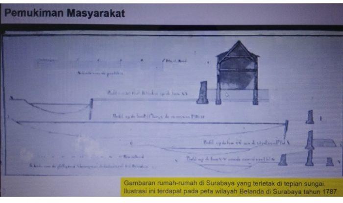 Kampung Surabaya